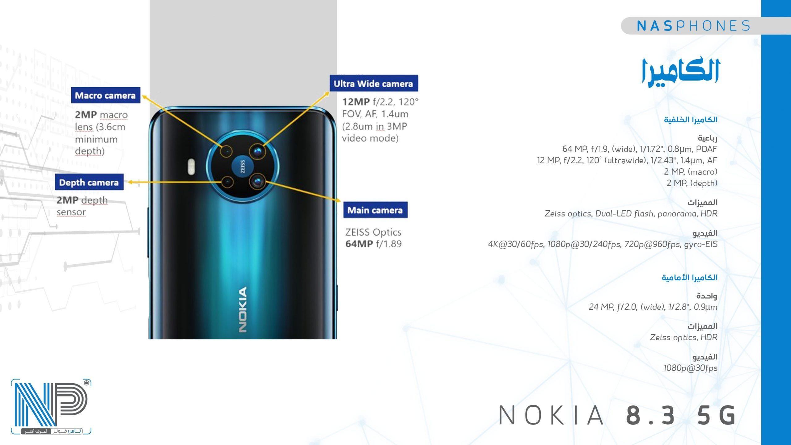 كاميرات موبايل Nokia 8.3 5G