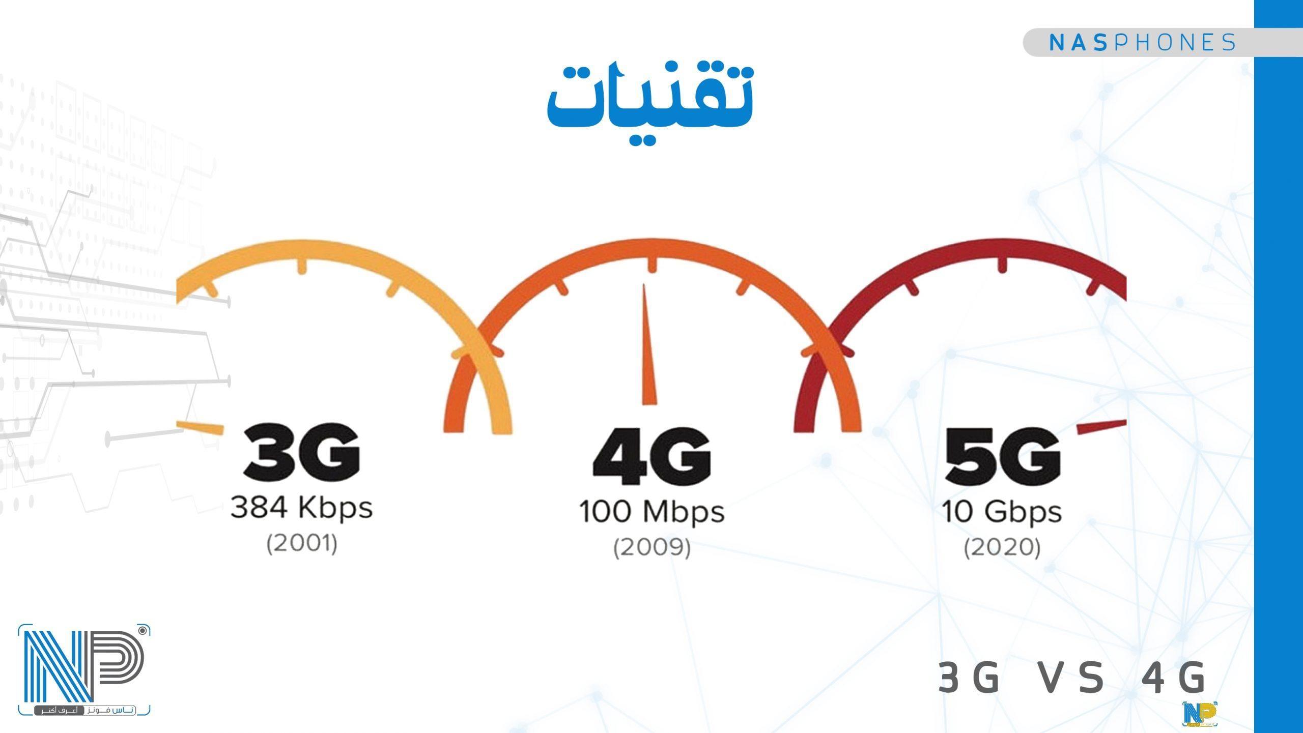أبرز الفروق بين تقنية 4G و تقنية 3G