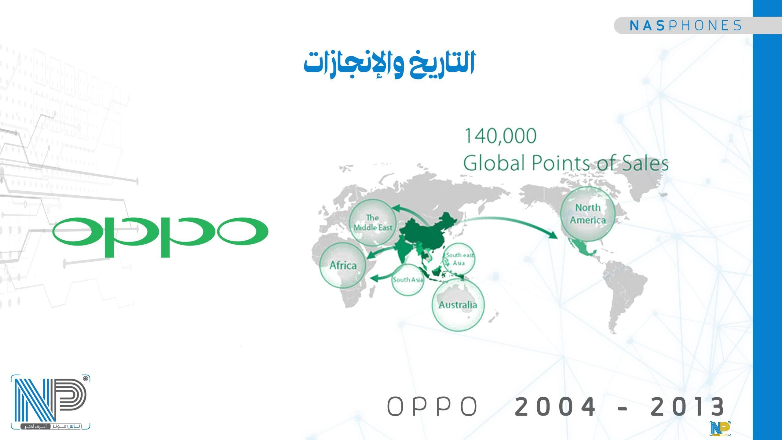 تأسيس شركة أوبو Oppo